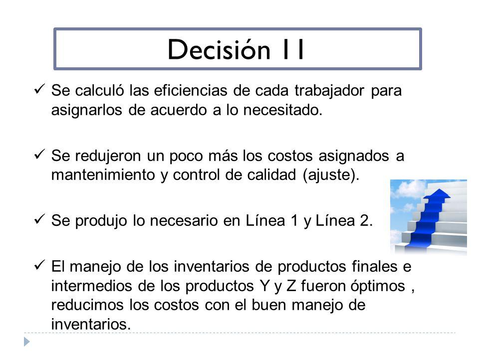 Decisión 11 Se calculó las eficiencias de cada trabajador para asignarlos de acuerdo a lo necesitado. Se redujeron un poco más los costos asignados a