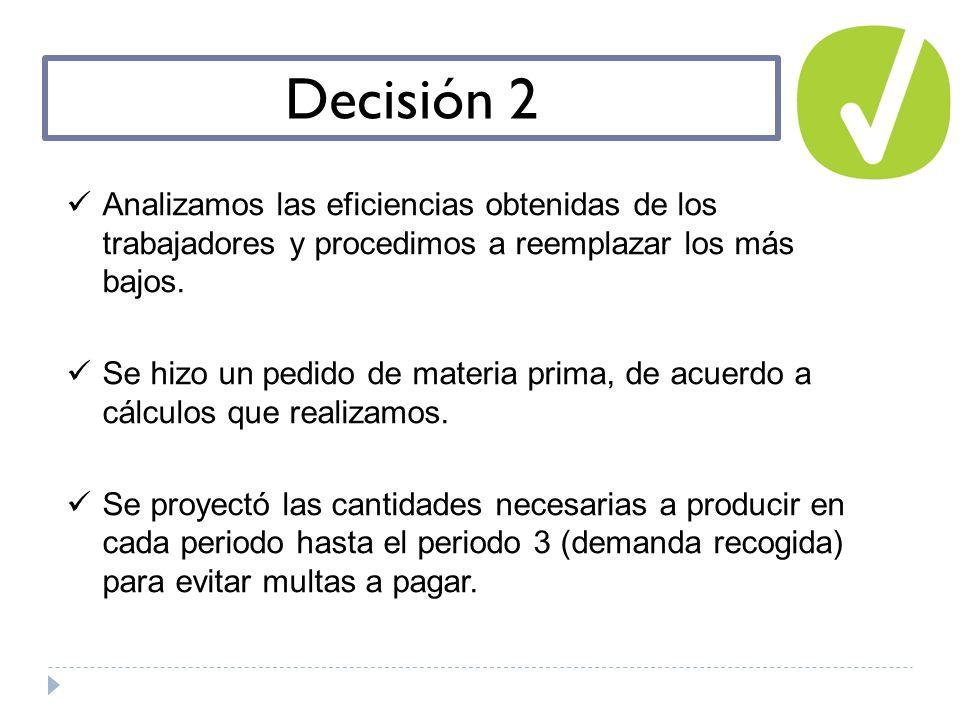 Decisión 2 Analizamos las eficiencias obtenidas de los trabajadores y procedimos a reemplazar los más bajos. Se hizo un pedido de materia prima, de ac