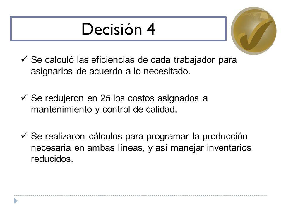 Decisión 4 Se calculó las eficiencias de cada trabajador para asignarlos de acuerdo a lo necesitado. Se redujeron en 25 los costos asignados a manteni