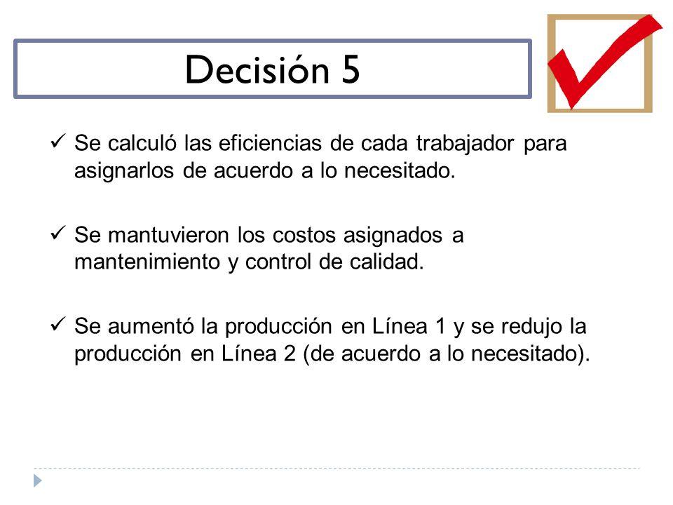Decisión 5 Se calculó las eficiencias de cada trabajador para asignarlos de acuerdo a lo necesitado. Se mantuvieron los costos asignados a mantenimien