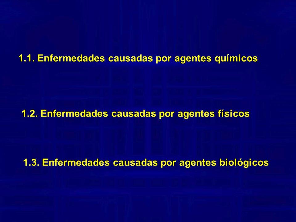 1.1. Enfermedades causadas por agentes químicos 1.2. Enfermedades causadas por agentes físicos 1.3. Enfermedades causadas por agentes biológicos