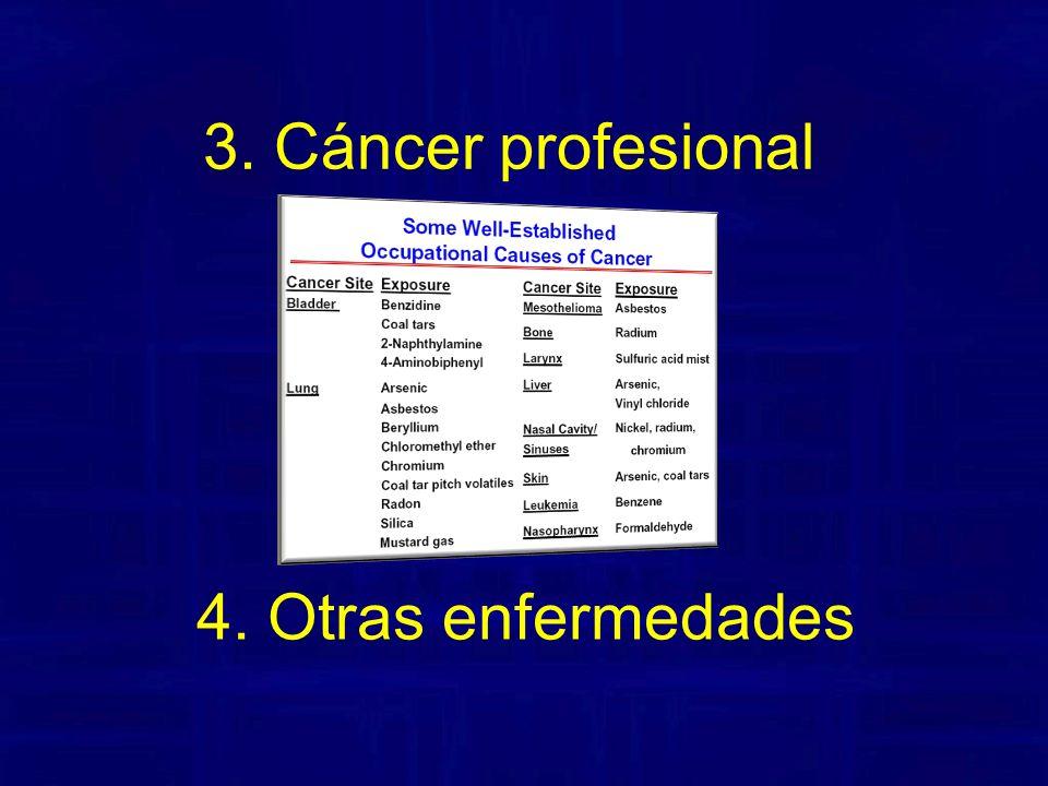3. Cáncer profesional 4. Otras enfermedades