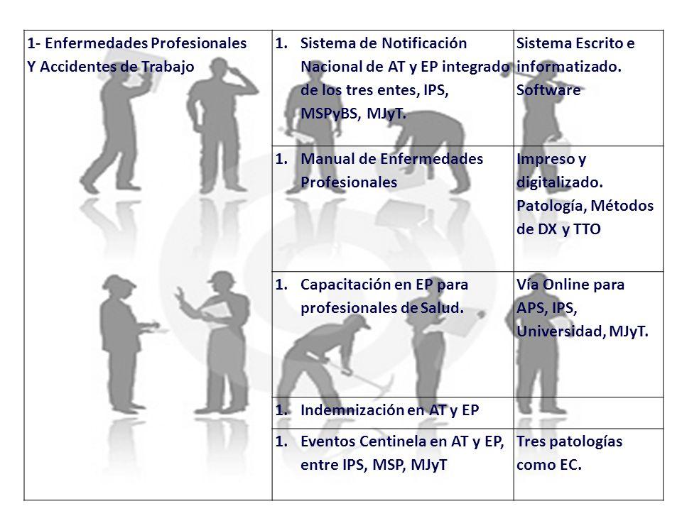 1- Enfermedades Profesionales Y Accidentes de Trabajo 1.Sistema de Notificación Nacional de AT y EP integrado de los tres entes, IPS, MSPyBS, MJyT. Si