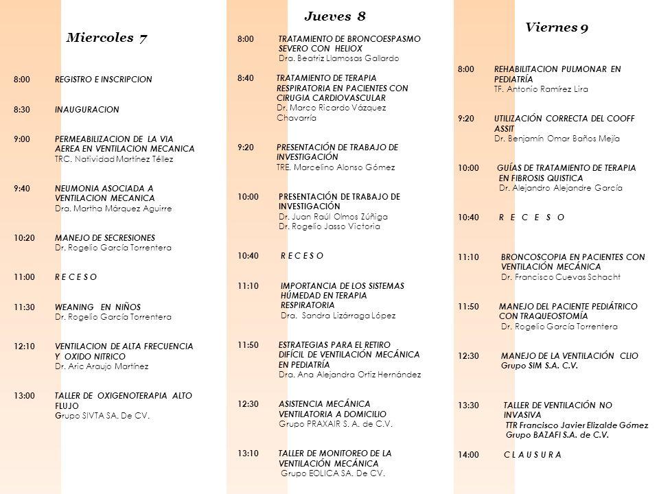 Miercoles 7 8:00 REGISTRO E INSCRIPCION 8:30 INAUGURACION 9:00 PERMEABILIZACION DE LA VIA AEREA EN VENTILACION MECANICA TRC. Natividad Martínez Téllez