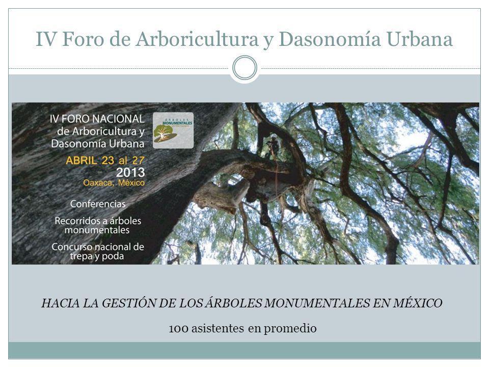 IV Foro de Arboricultura y Dasonomía Urbana HACIA LA GESTIÓN DE LOS ÁRBOLES MONUMENTALES EN MÉXICO 100 asistentes en promedio