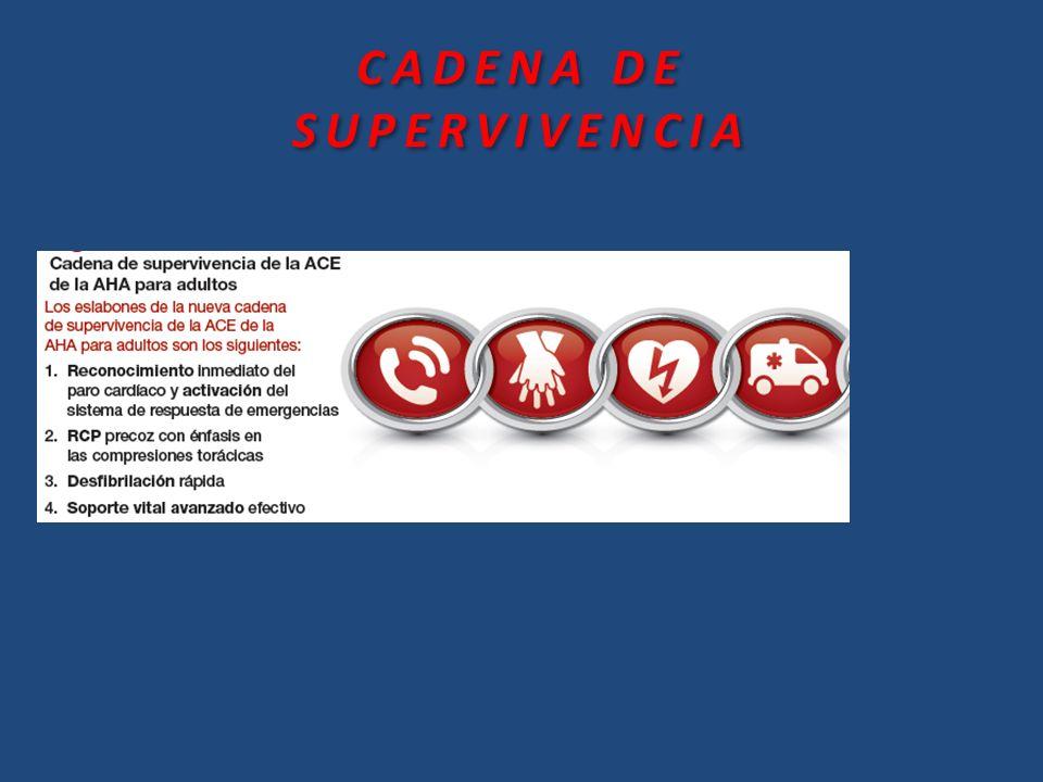 CADENA DE SUPERVIVENCIA ?
