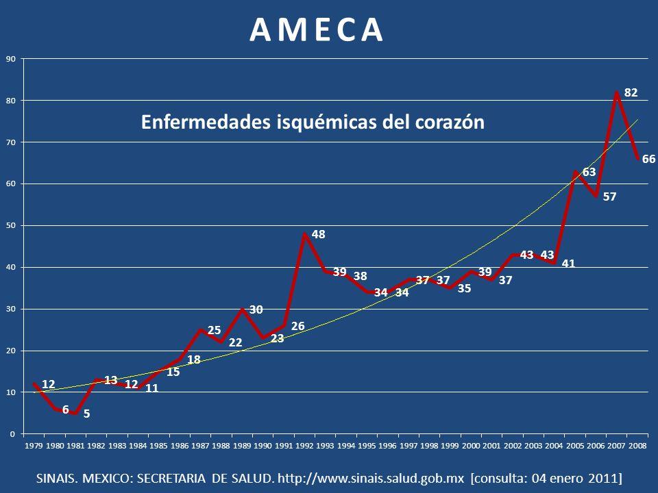 SINAIS. MEXICO: SECRETARIA DE SALUD. http://www.sinais.salud.gob.mx [consulta: 04 enero 2011] AMECA