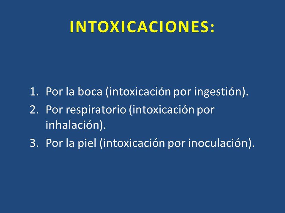 INTOXICACIONES: 1.Por la boca (intoxicación por ingestión). 2.Por respiratorio (intoxicación por inhalación). 3.Por la piel (intoxicación por inoculac