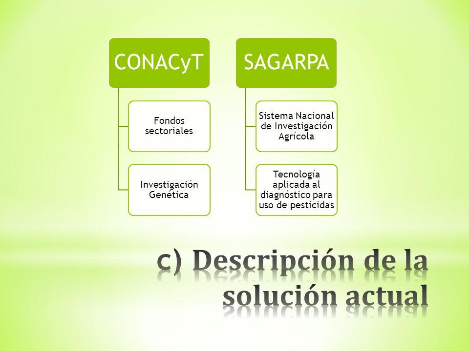 CONACyT Fondos sectoriales Investigación Genética SAGARPA Sistema Nacional de Investigación Agrícola Tecnología aplicada al diagnóstico para uso de pesticidas