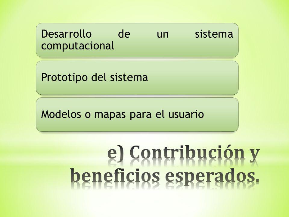Prototipo del sistemaModelos o mapas para el usuario Desarrollo de un sistema computacional