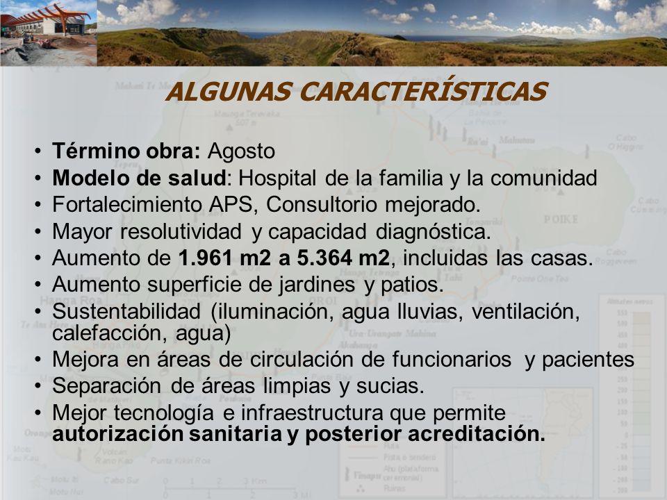 Término obra: Agosto Modelo de salud: Hospital de la familia y la comunidad Fortalecimiento APS, Consultorio mejorado.