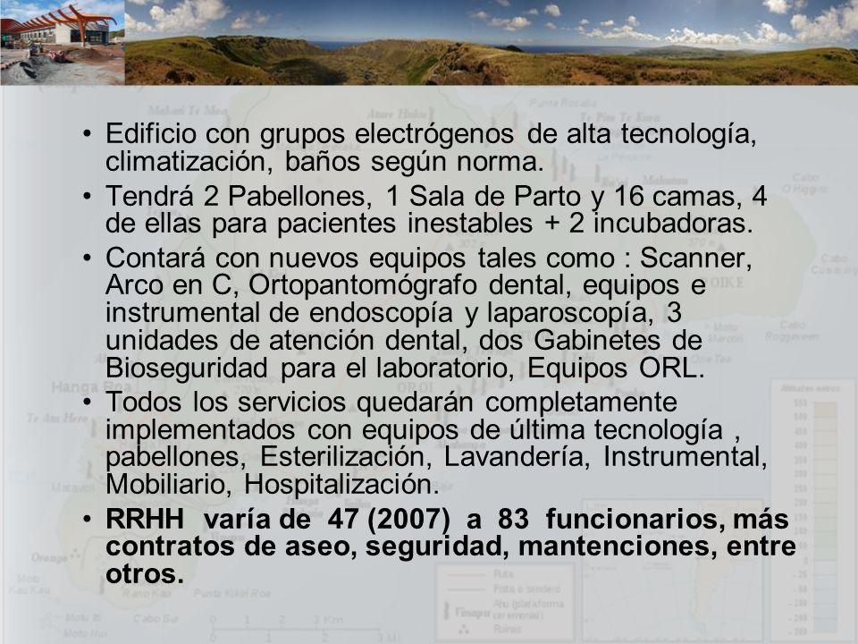 Edificio con grupos electrógenos de alta tecnología, climatización, baños según norma.