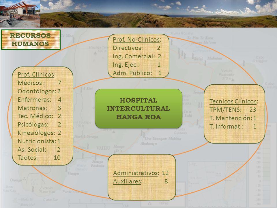 HOSPITAL INTERCULTURAL HANGA ROA Prof.
