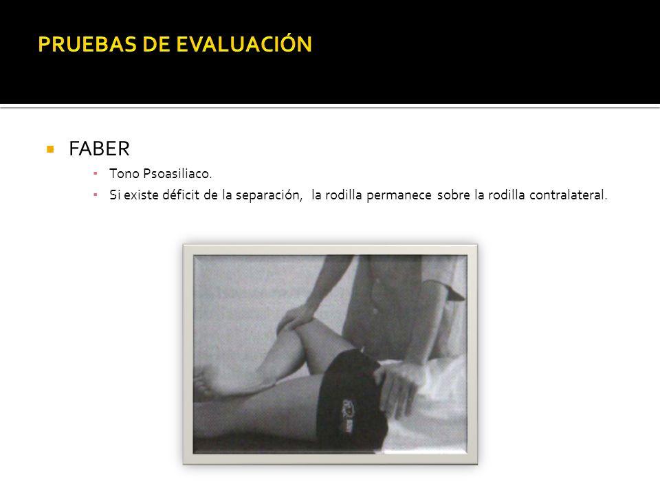 FABER Tono Psoasiliaco. Si existe déficit de la separación, la rodilla permanece sobre la rodilla contralateral.