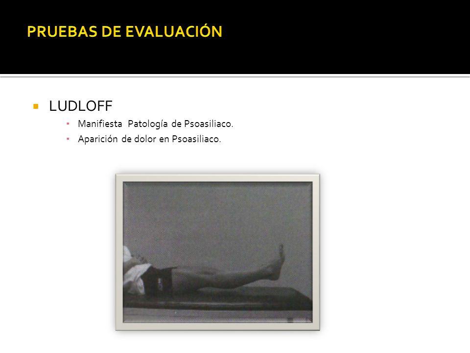 LUDLOFF Manifiesta Patología de Psoasiliaco. Aparición de dolor en Psoasiliaco.
