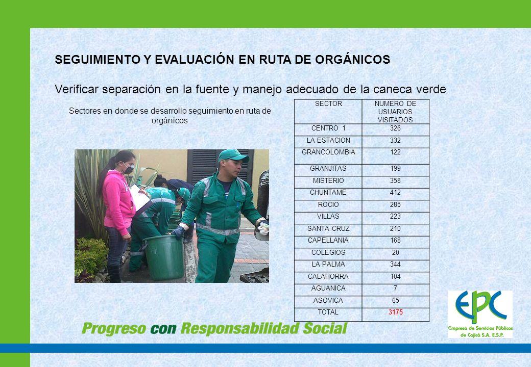 CONFORMACIÓN DE LA ASOCIACIÓN DE RECUPERADORES DEL MUNICIPIO DE CAJICA – ARCA La EPC con el apoyo de GRUPO FUNDACIÓN FAMILIA ha liderado el proceso de conformación de la Asociación de recuperadores del Municipio de Cajicá – ARCA.