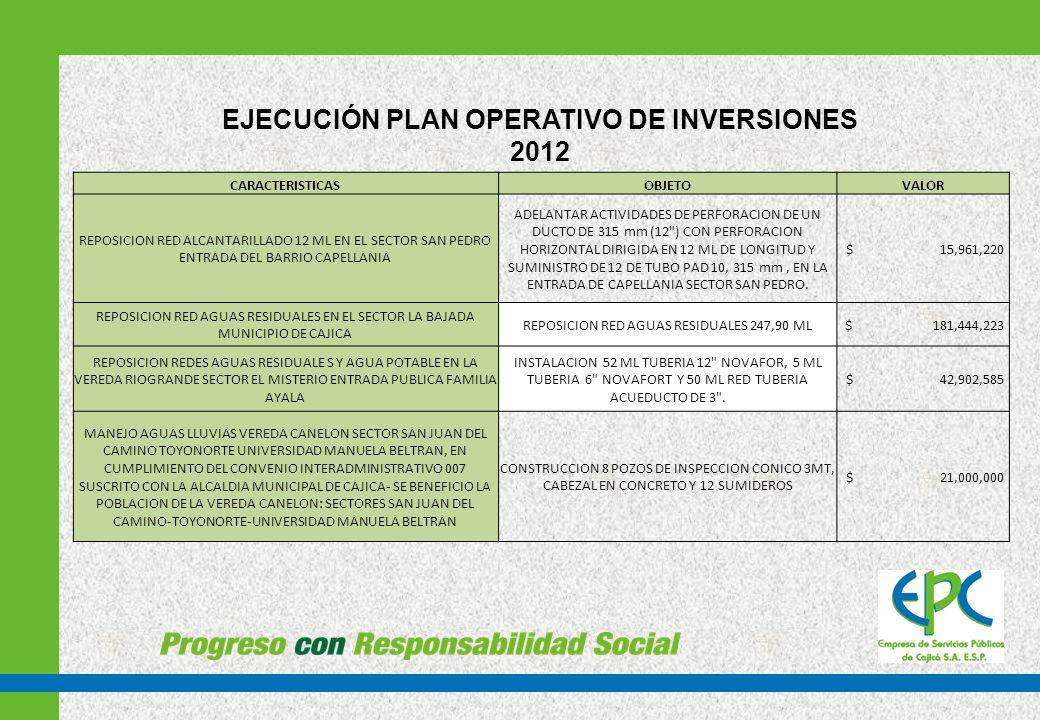 EXPANSION REDES DE ALCANTARILLADO VEREDA CANELON-CALAHORRA SECTOR FUNDACION SANTA ISABEL DEL MUNICIPIO DE CAJICA.