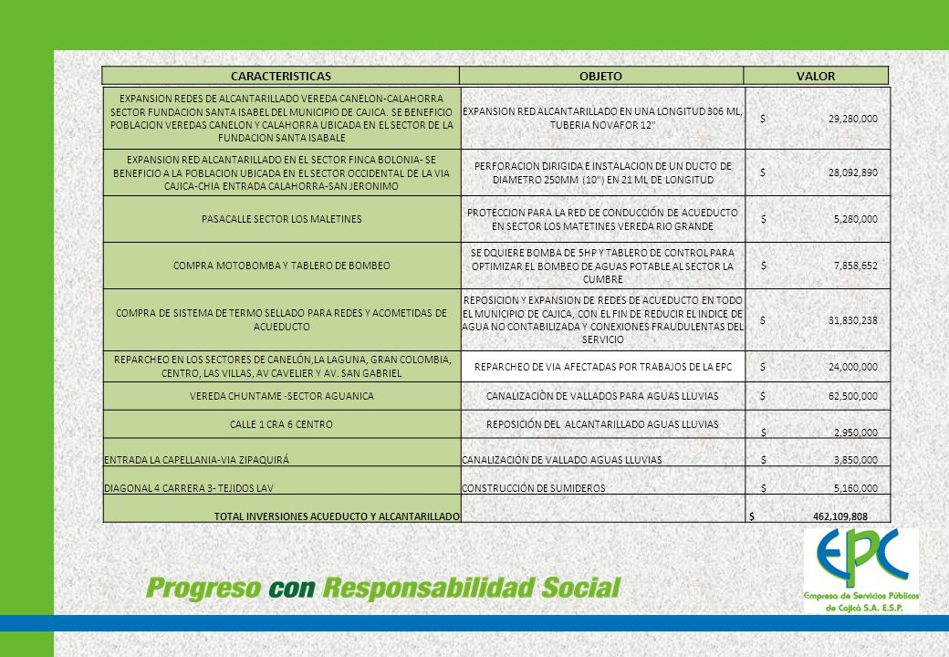 Reposición red aguas lluvias 980 ml tubería concreto de 27 a 48, aguas negras en 12 y 16 AGUAS LLUVIAS Y AGUAS NEGRAS SECTOR LA BAJADA