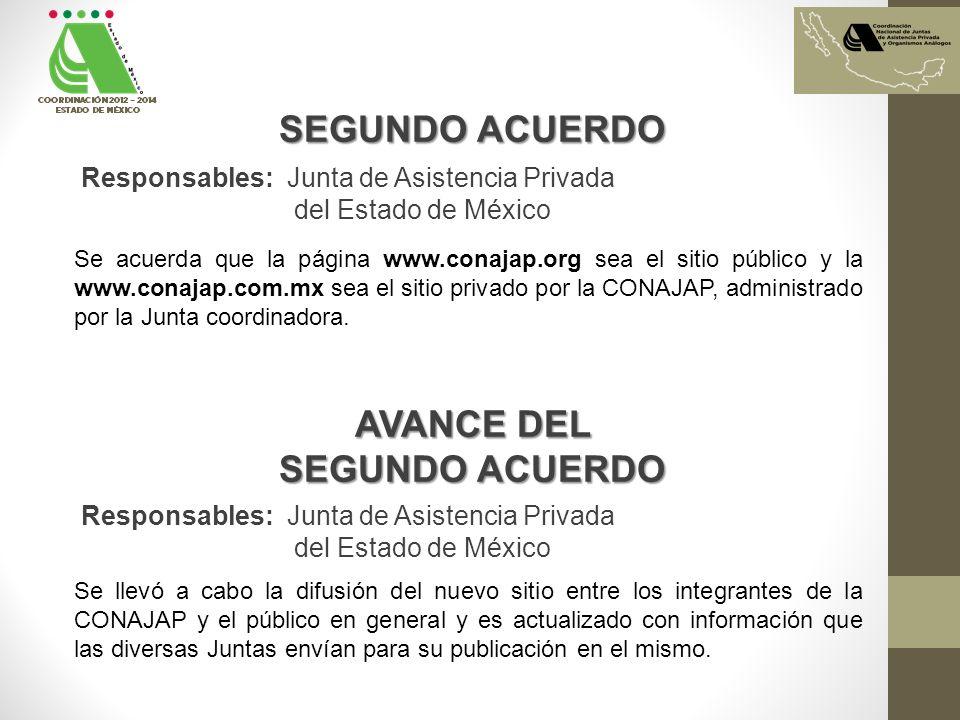 SEGUNDO ACUERDO Se acuerda que la página www.conajap.org sea el sitio público y la www.conajap.com.mx sea el sitio privado por la CONAJAP, administrado por la Junta coordinadora.