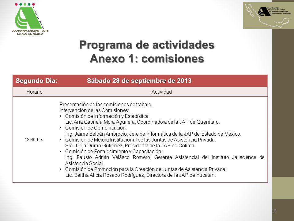 Programa de actividades Anexo 1: comisiones Segundo Día: Sábado 28 de septiembre de 2013 HorarioActividad 12:40 hrs. Presentación de las comisiones de
