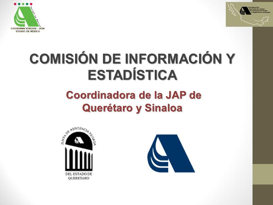 COMISIÓN DE INFORMACIÓN Y ESTADÍSTICA Coordinadora de la JAP de Coordinadora de la JAP de Querétaro y Sinaloa