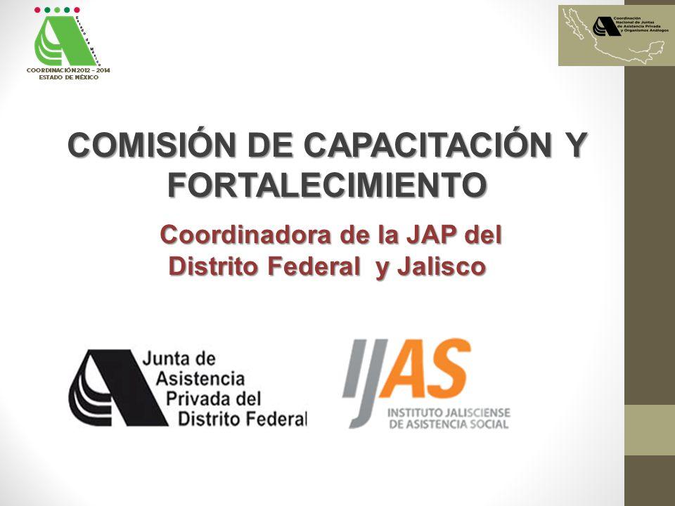 COMISIÓN DE CAPACITACIÓN Y FORTALECIMIENTO Coordinadora de la JAP del Coordinadora de la JAP del Distrito Federal y Jalisco
