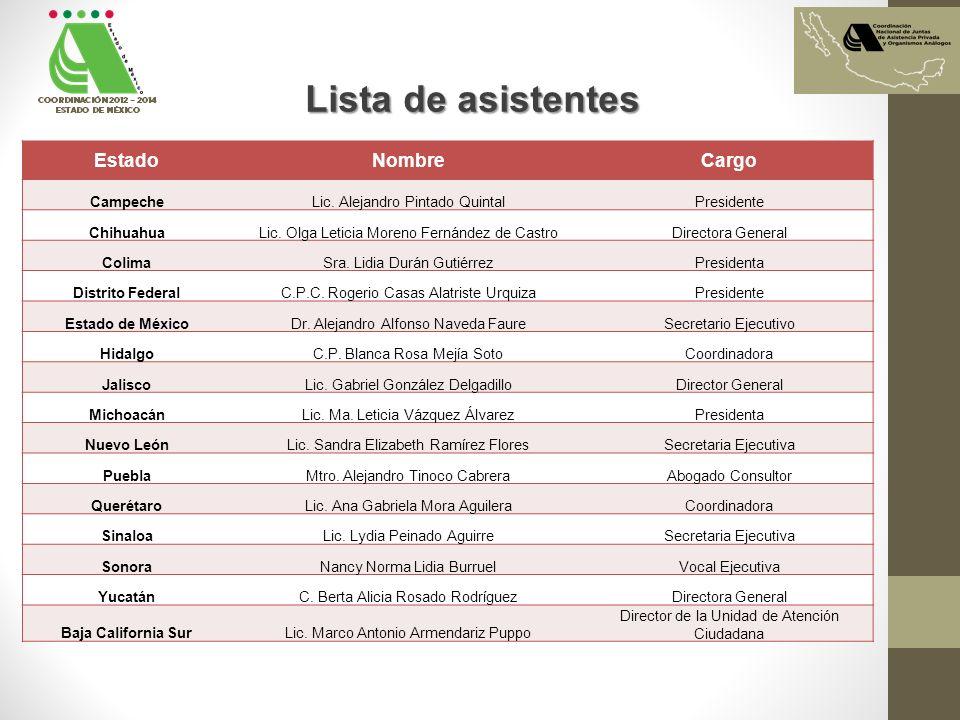 Lista de asistentes EstadoNombreCargo CampecheLic. Alejandro Pintado QuintalPresidente ChihuahuaLic. Olga Leticia Moreno Fernández de CastroDirectora