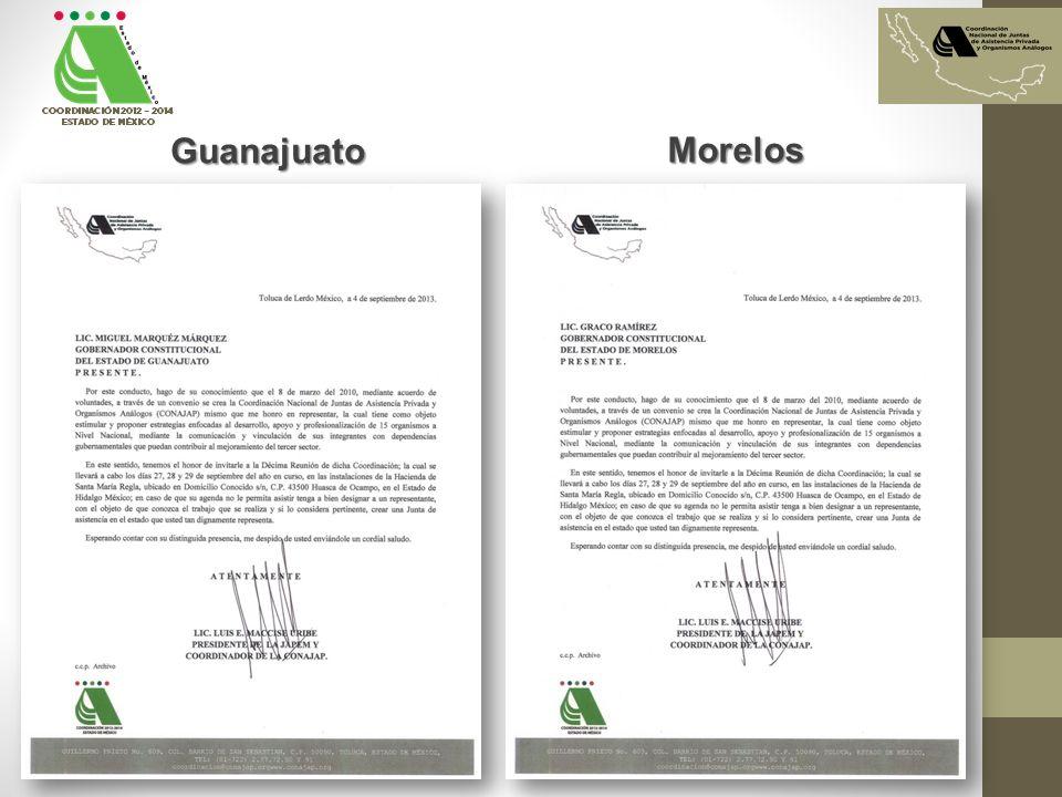 Guanajuato Morelos
