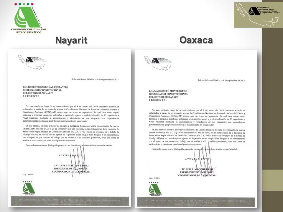 Nayarit Oaxaca