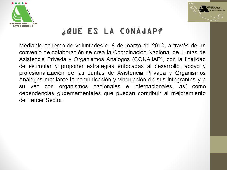 ¿QUE ES LA CONAJAP? Mediante acuerdo de voluntades el 8 de marzo de 2010, a través de un convenio de colaboración se crea la Coordinación Nacional de