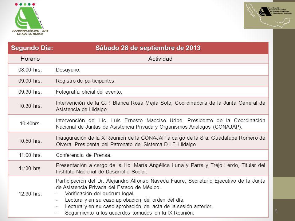 Segundo Día: Sábado 28 de septiembre de 2013 HorarioActividad 08:00 hrs.Desayuno. 09:00 hrs.Registro de participantes. 09:30 hrs.Fotografía oficial de
