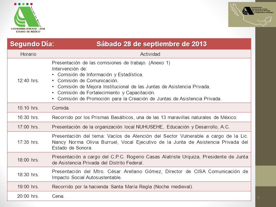 Segundo Día: Sábado 28 de septiembre de 2013 HorarioActividad 12:40 hrs. Presentación de las comisiones de trabajo. (Anexo 1) Intervención de: Comisió