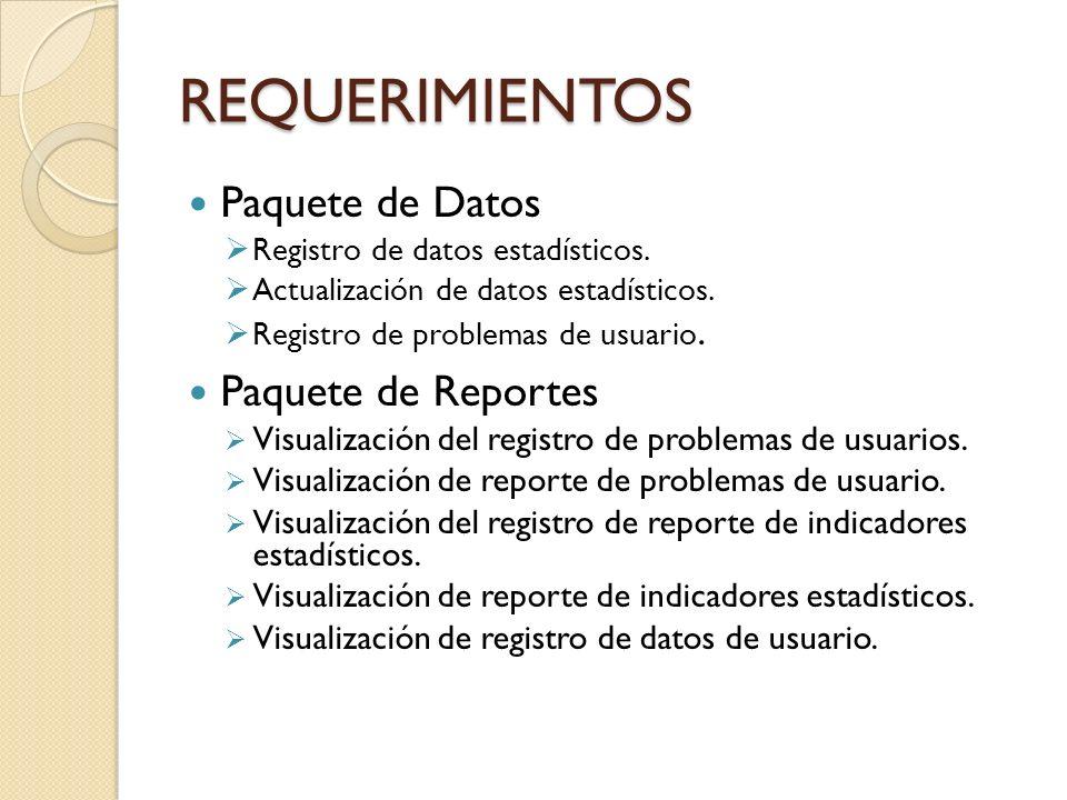 REQUERIMIENTOS Paquete de Datos Registro de datos estadísticos. Actualización de datos estadísticos. Registro de problemas de usuario. Paquete de Repo