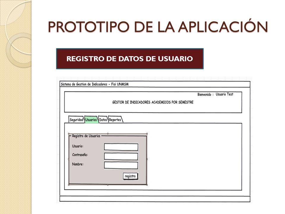 PROTOTIPO DE LA APLICACIÓN REGISTRO DE DATOS DE USUARIO