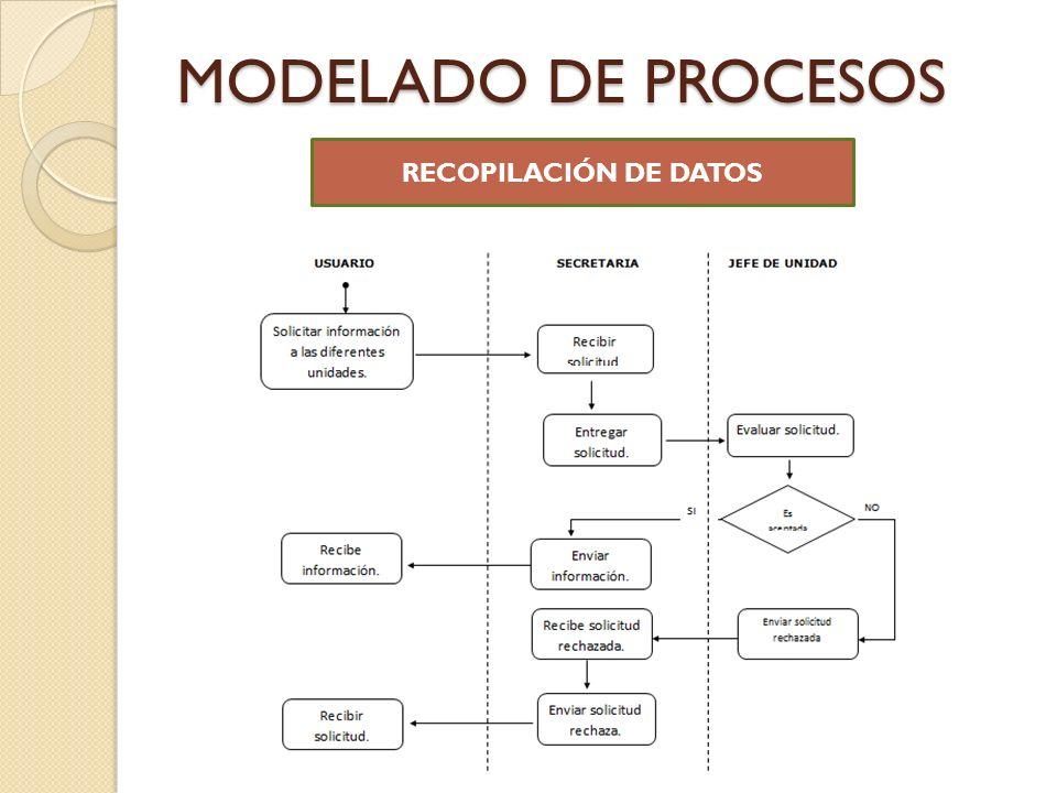 BENCHMARKING NUESTRO SISTEMA: Sistema de Gestión de Indicadores académicos de la facultad.