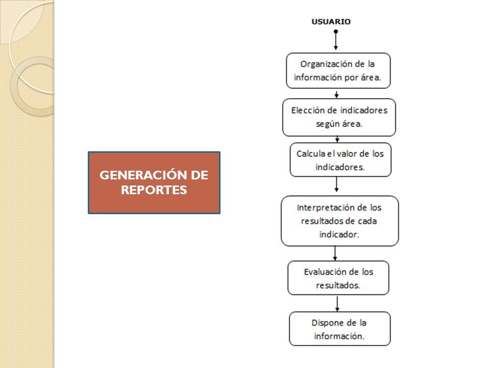 MODELO DE CASOS DE USO DIAGRAMA DE PAQUETES