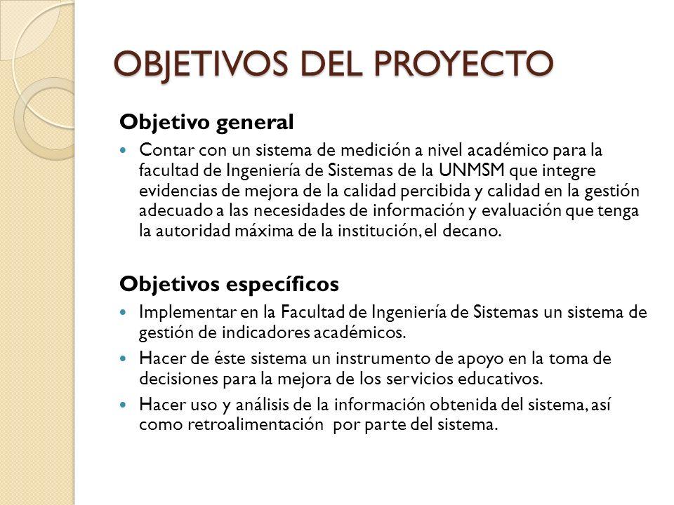 OBJETIVOS DEL PROYECTO Objetivo general Contar con un sistema de medición a nivel académico para la facultad de Ingeniería de Sistemas de la UNMSM que
