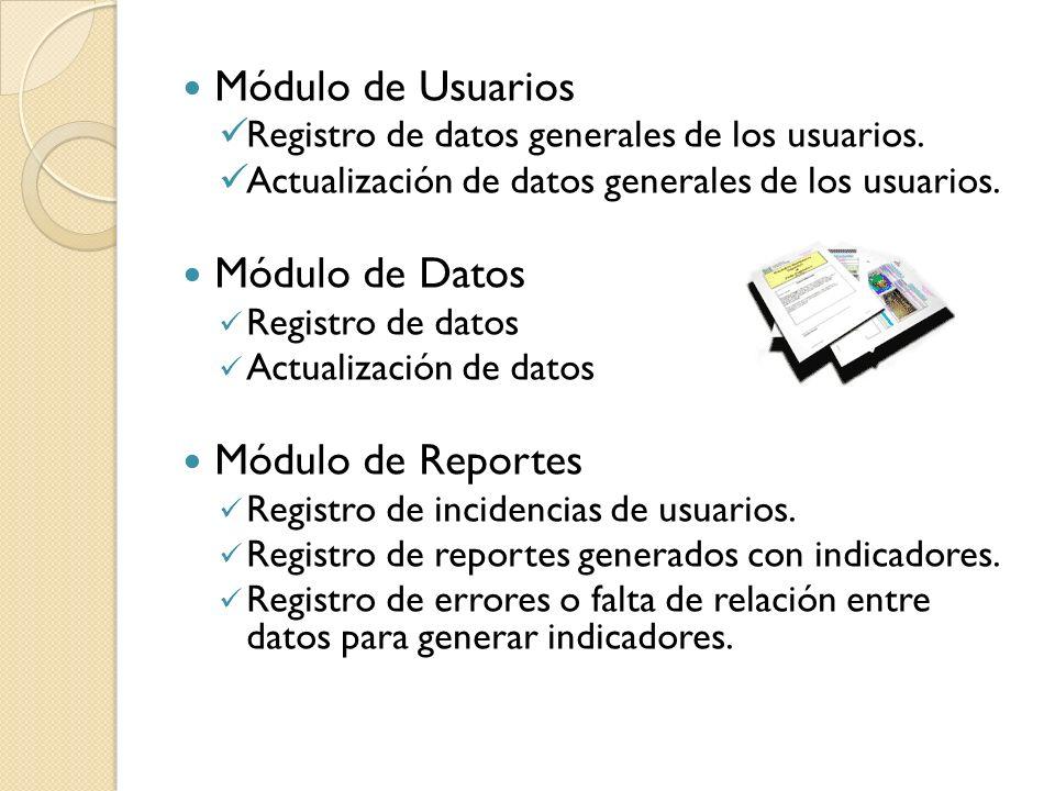 Módulo de Usuarios Registro de datos generales de los usuarios. Actualización de datos generales de los usuarios. Módulo de Datos Registro de datos Ac