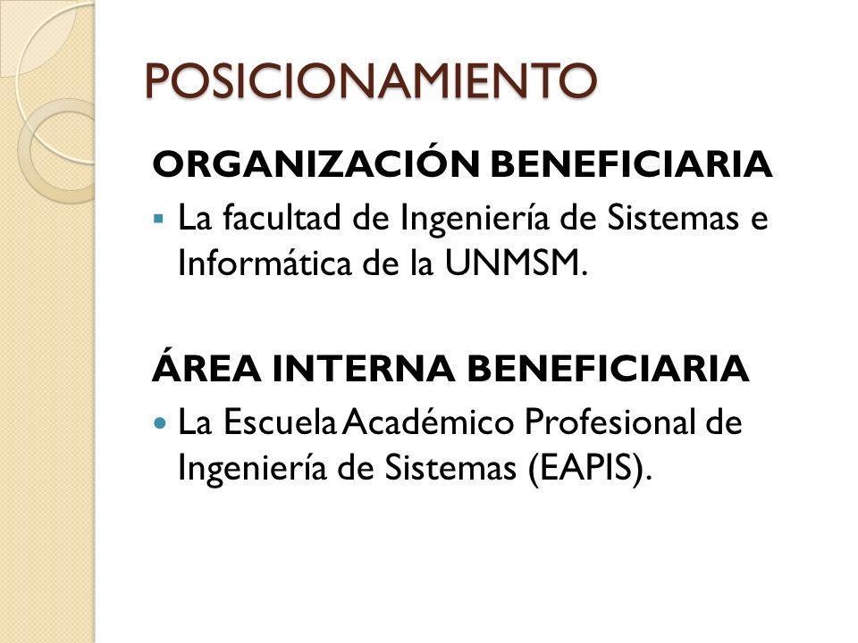 POSICIONAMIENTO ORGANIZACIÓN BENEFICIARIA La facultad de Ingeniería de Sistemas e Informática de la UNMSM. ÁREA INTERNA BENEFICIARIA La Escuela Académ