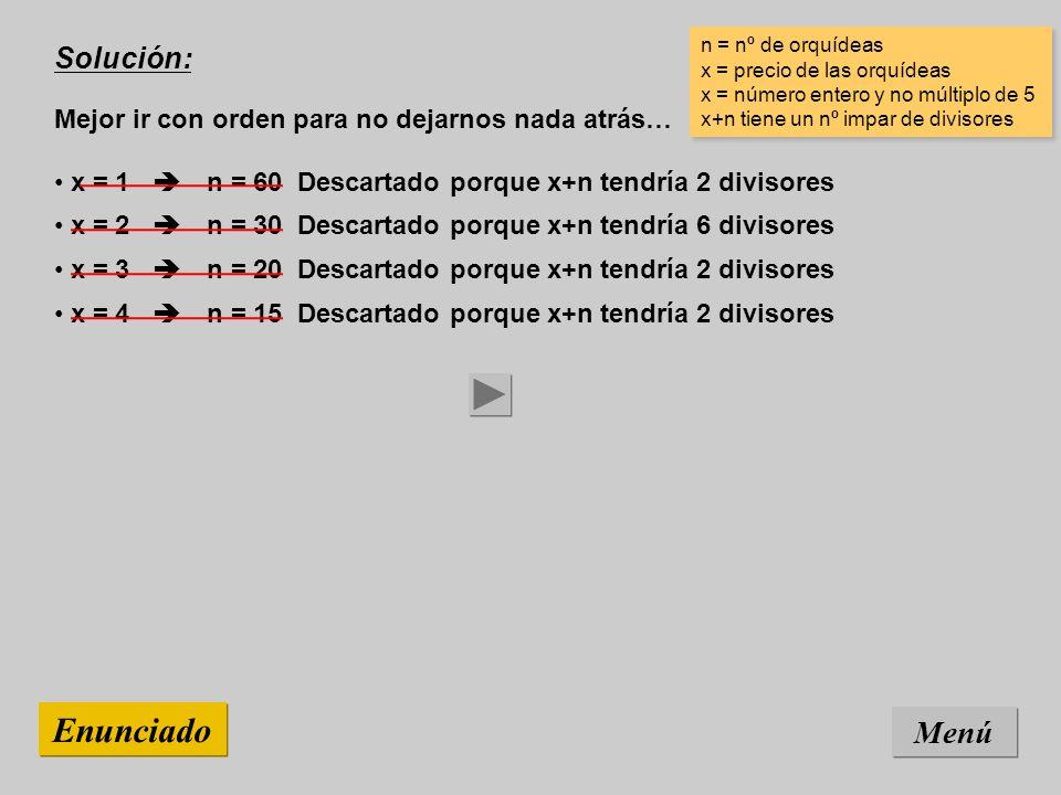Solución: Mejor ir con orden para no dejarnos nada atrás… Menú Enunciado x = 4 n = 15 Descartado porque x+n tendría 2 divisores x = 3 n = 20 Descartado porque x+n tendría 2 divisores x = 2 n = 30 Descartado porque x+n tendría 6 divisores x = 1 n = 60 Descartado porque x+n tendría 2 divisores n = nº de orquídeas x = precio de las orquídeas x = número entero y no múltiplo de 5 x+n tiene un nº impar de divisores n = nº de orquídeas x = precio de las orquídeas x = número entero y no múltiplo de 5 x+n tiene un nº impar de divisores