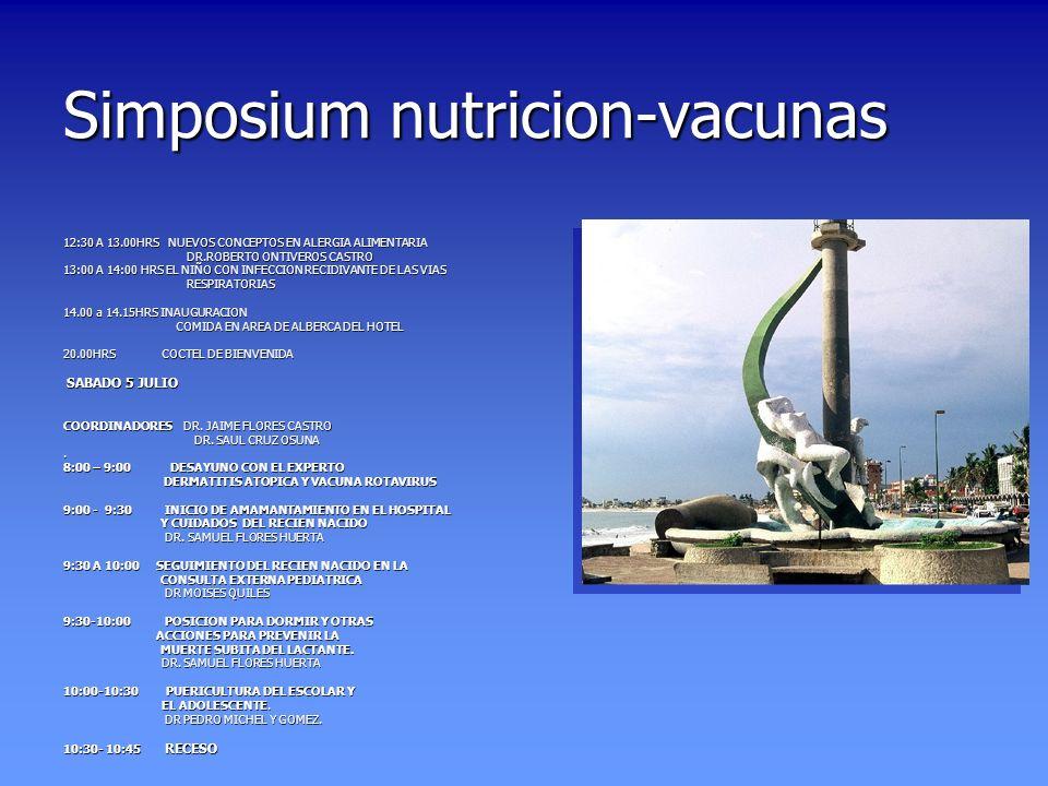Simposium nutricion-vacunas 12:30 A 13.00HRS NUEVOS CONCEPTOS EN ALERGIA ALIMENTARIA DR.ROBERTO ONTIVEROS CASTRO DR.ROBERTO ONTIVEROS CASTRO 13:00 A 1