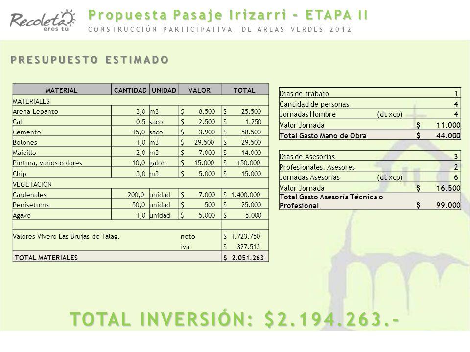 PRESUPUESTO ESTIMADO CONSTRUCCIÓN PARTICIPATIVA DE AREAS VERDES 2012 TOTAL INVERSIÓN: $2.194.263.- Propuesta Pasaje Irizarri – ETAPA II MATERIALCANTIDADUNIDADVALORTOTAL MATERIALES Arena Lepanto 3,0m3 $ 8.500 $ 25.500 Cal 0,5saco $ 2.500 $ 1.250 Cemento 15,0saco $ 3.900 $ 58.500 Bolones 1,0m3 $ 29.500 Maicillo 2,0m3 $ 7.000 $ 14.000 Pintura, varios colores 10,0galon $ 15.000 $ 150.000 Chip 3,0m3 $ 5.000 $ 15.000 VEGETACION Cardenales 200,0unidad $ 7.000 $ 1.400.000 Penisetums 50,0unidad $ 500 $ 25.000 Agave 1,0unidad $ 5.000 Valores Vivero Las Brujas de Talag.