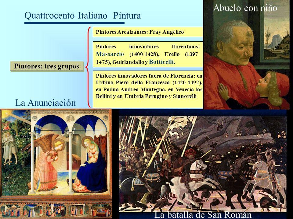 Quattrocento Italiano Pintura Pintores Arcaizantes: Fray Angélico Pintores: tres grupos Pintores innovadores florentinos: Massaccio (1400-1428), Ucell