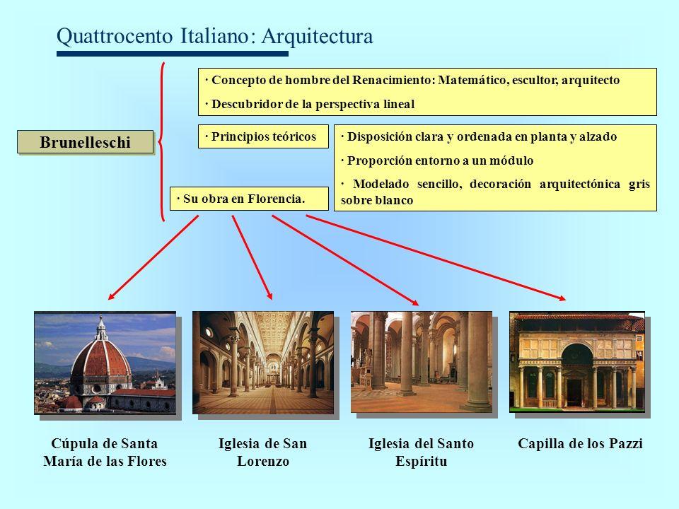 Quattrocento Italiano Brunelleschi · Concepto de hombre del Renacimiento: Matemático, escultor, arquitecto · Descubridor de la perspectiva lineal : Ar