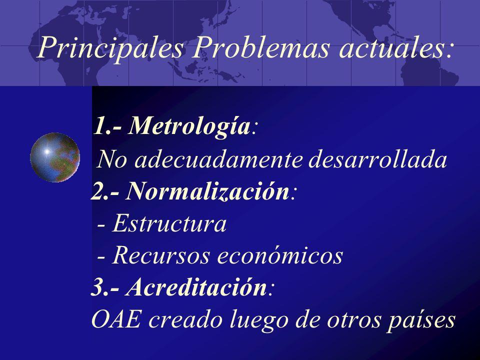 Principales Problemas actuales: 1.- Metrología: No adecuadamente desarrollada 2.- Normalización: - Estructura - Recursos económicos 3.- Acreditación: