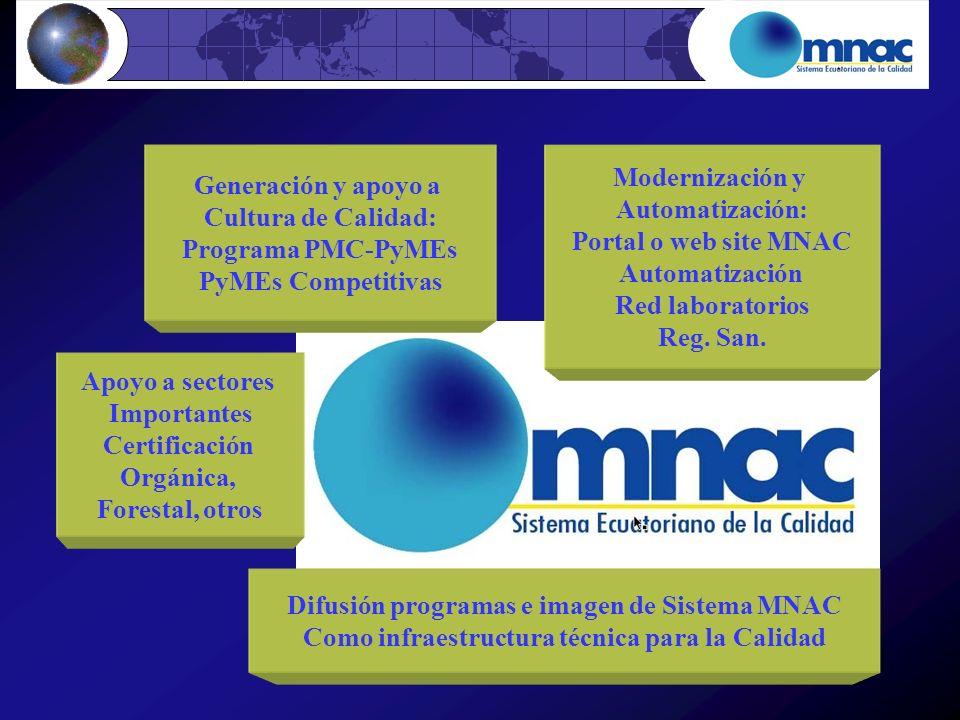 Apoyo a sectores Importantes Certificación Orgánica, Forestal, otros Difusión programas e imagen de Sistema MNAC Como infraestructura técnica para la