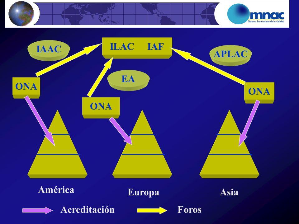 América EuropaAsia ONA ILAC IAF Foros IAAC EA APLAC Acreditación