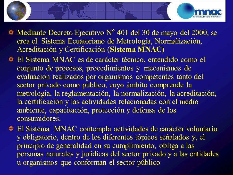 Mediante Decreto Ejecutivo N° 401 del 30 de mayo del 2000, se crea el Sistema Ecuatoriano de Metrología, Normalización, Acreditación y Certificación (