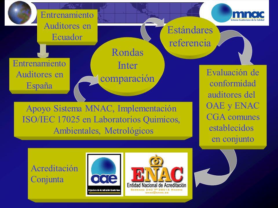 Entrenamiento Auditores en Ecuador Acreditación Conjunta Entrenamiento Auditores en España Evaluación de conformidad auditores del OAE y ENAC CGA comu