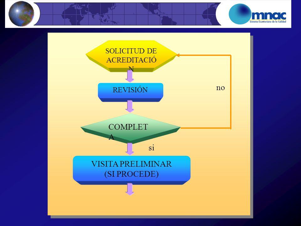 SOLICITUD DE ACREDITACIÓ N REVISIÓN COMPLET A no VISITA PRELIMINAR (SI PROCEDE) si